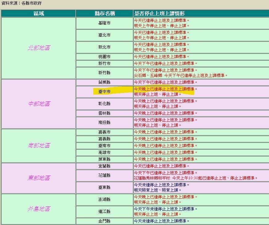 2015 09 28 204540 - 杜鵑颱風放假資訊│台中9/29停止上班上課