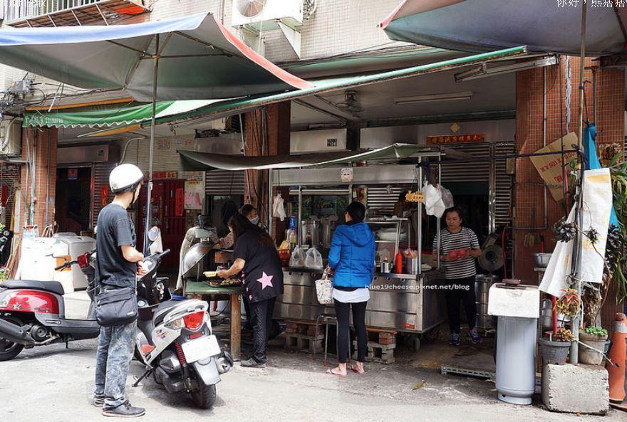 台中東區有什麼好吃的?18家台中東區美食餐廳