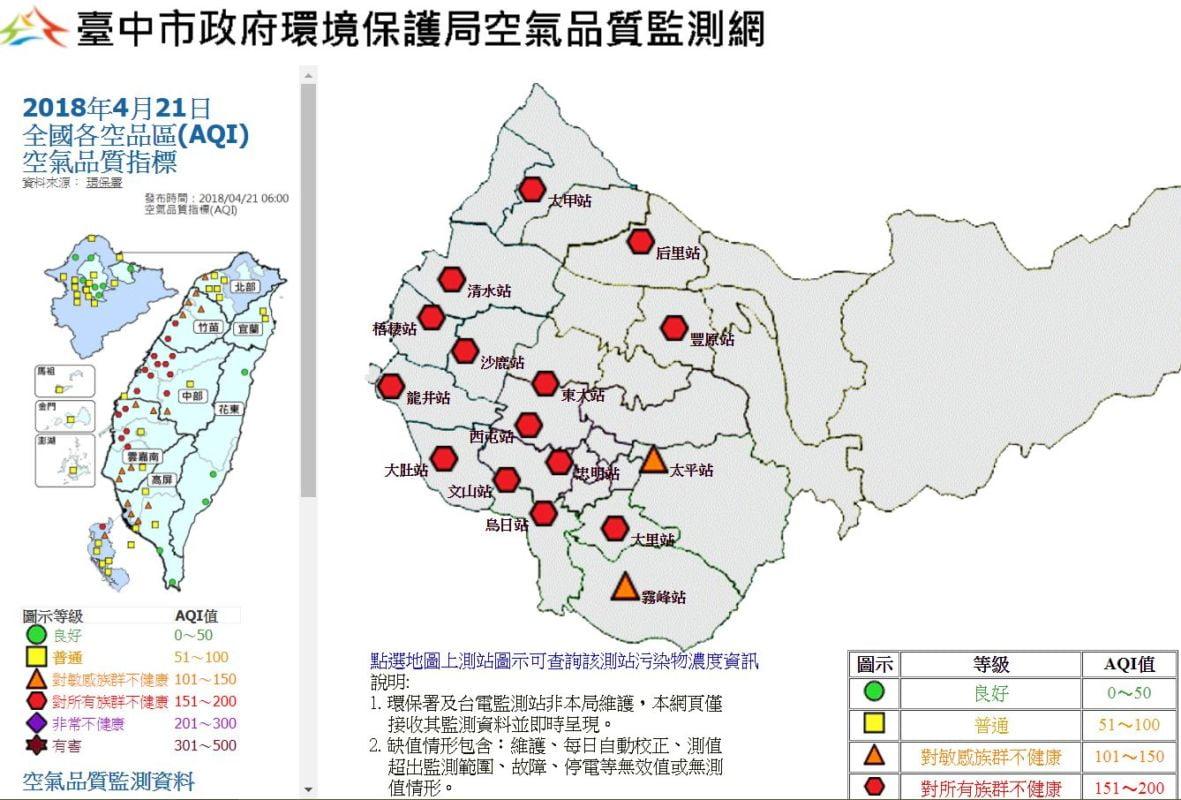 4/21台中空污拉紅燈警報!PM2.5濃度飆升,請台中民眾盡量減少在外活動