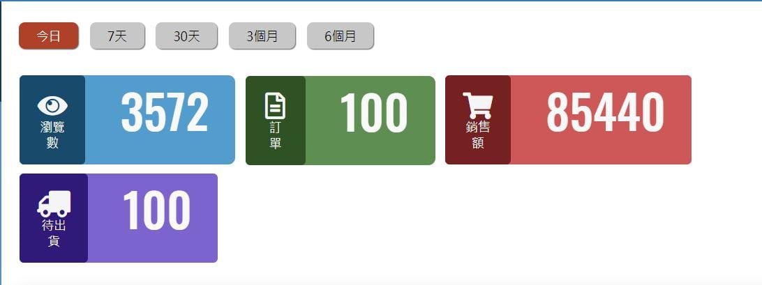 2018 06 07 212519 - 熱血市集│台灣買不到的蜂蜜芥末餅乾團購量大爆單,將提前於明日8號截止