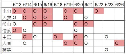 2018 06 14 120332 - 台北市計畫性工作停電公告│時間為6月13日至6月26日