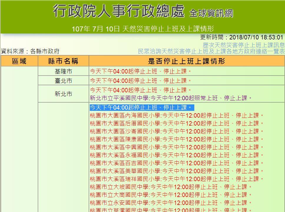 颱風瑪莉亞襲台│台北捷運站人潮塞爆,柯文哲晚上8點將宣布明天是否停班停課