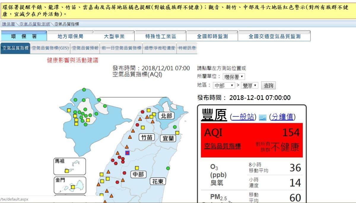 台中新社花海今日12/1開跑!PM2.5同時濃度飆升